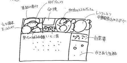 2013.12.7雉や弁当メニュー