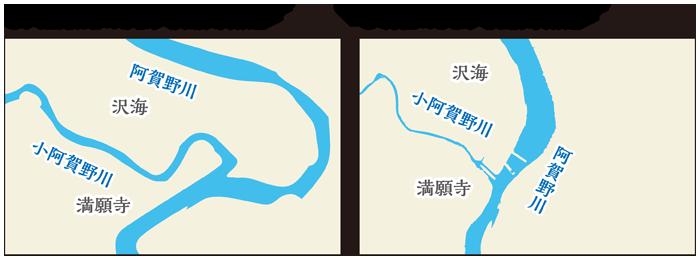 阿賀野川改修工事