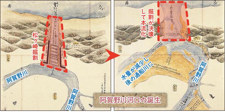 阿賀野川の河口開削後