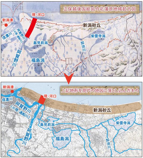 阿賀野川の河口開削